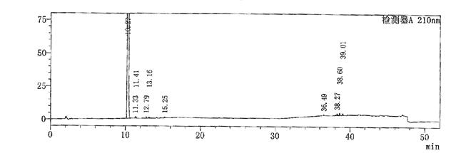 DECHLORO DIHYDROXYDIFLUORO ETHYLCLOPROSTENOLAMIDE CAS 1185851-52-8 HPLC
