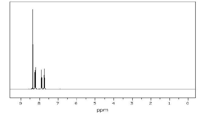 2,2'-Biquinoline-4,4-dicarboxylic acid disodium salt CAS 979-88-4 HNMR