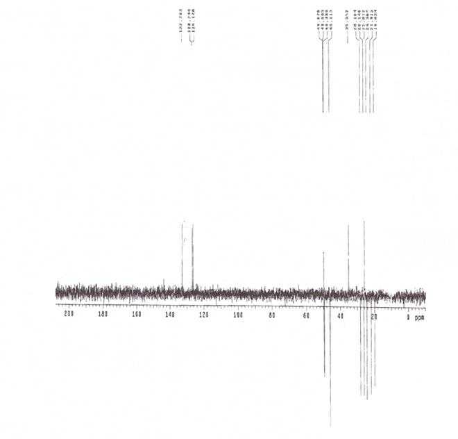 Palonosetron Hydrochloride CAS 135729-62-3 DEPT