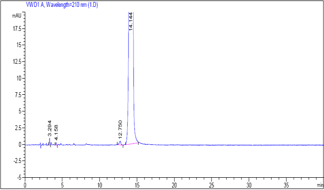 Palonosetron Hydrochloride CAS 135729-62-3 HPLC