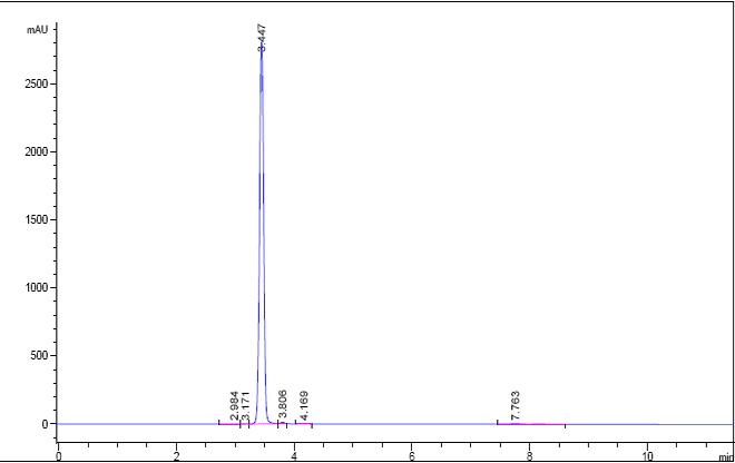 Pseudouridine CAS 1445-07-4 HPLC
