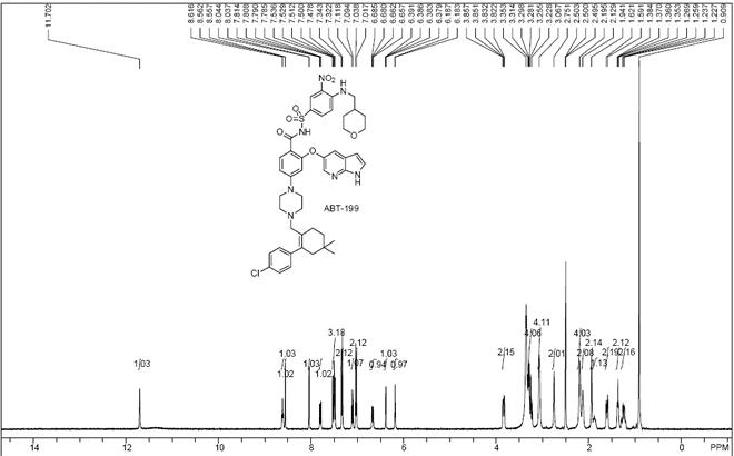 ABT-199 CAS 1257044-40-8 HNMR