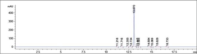 ABT-199 CAS 1257044-40-8 HPLC