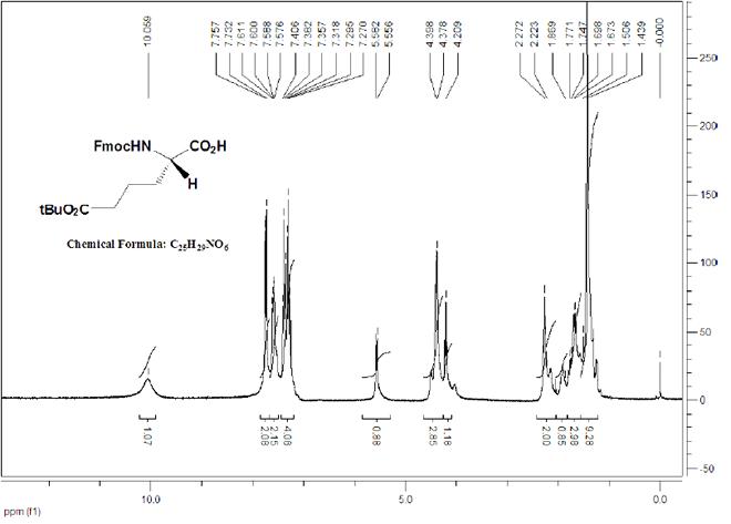 FMOC-AAD(OTBU)-OH CAS 159751-47-0 HNMR