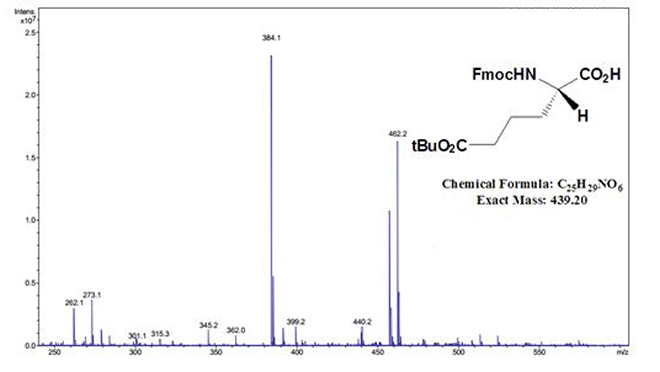FMOC-AAD(OTBU)-OH CAS 159751-47-0 MS