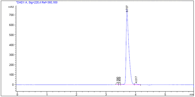 SIPONIMOD CAS 1230487-00-9 HPLC of UV 220