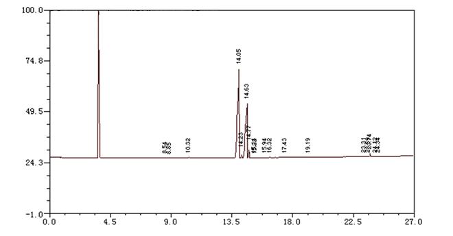 Methyl Octalactone CAS 39212-23-2 GC