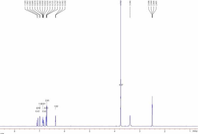 3'-Hydroxypterostilbene CAS 475231-21-1 HNMR