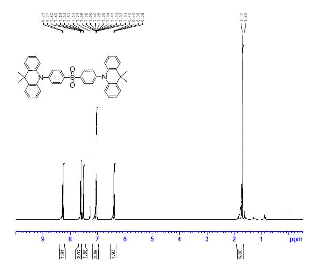 DMAC-DPS CAS 1477512-32-5 HNMR