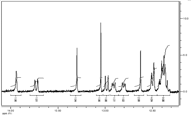 Nbphen CAS 1174006-43-9 HNMR-1