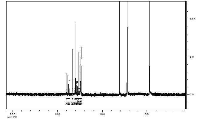Nbphen CAS 1174006-43-9 HNMR-2