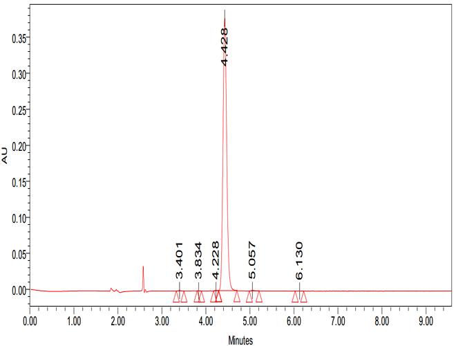 Nbphen CAS 1174006-43-9 HPLC