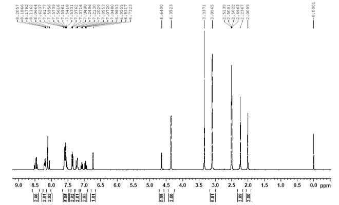 PYRVINIUM PAMOATE CAS 3546-41-6 HNMR