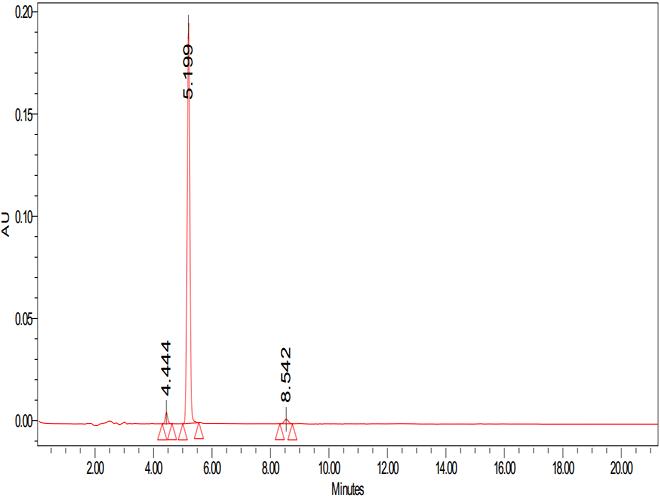 10-Hydroxy-2-decenoic acid CAS 14113-05-4 HPLC