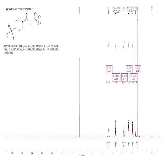 4-Chlorosulfonylpiperidine-1-carboxylic acid tert-butyl ester CAS 782501-25-1 HNMR