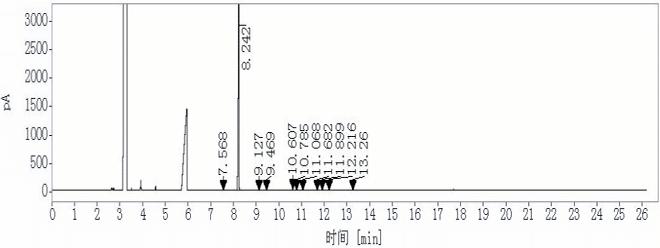 Cyclopropylboronic acid CAS 411235-57-9 GC