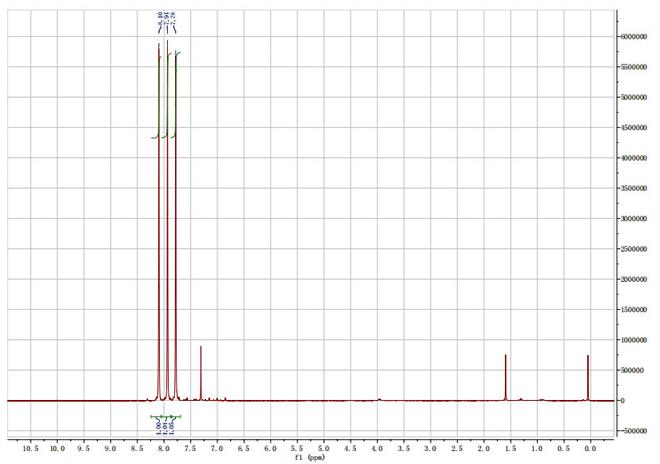 1-Bromo-3-iodo-5-trifluoromethyl-benzene CAS 481075-59-6 HNMR