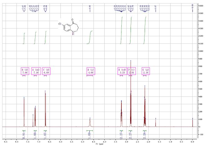 7-Chloro-1,2,3,4-Tetrahydrobenzo[b]azepin-5-one CAS 160129-45-3 HNMR