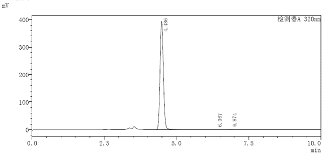 Methyl [6,6]-phenyl-C61-butyrate CAS 160848-22-6 HPLC
