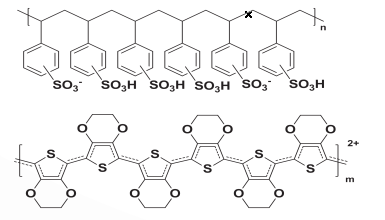 Structure of PEDOTPSS Antistatic coating liquid