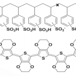 Structure of PPEDOTPSS Antistatic coating liquid AC51