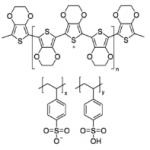 Structure of PEDOT PSS CAS 155090-83-8