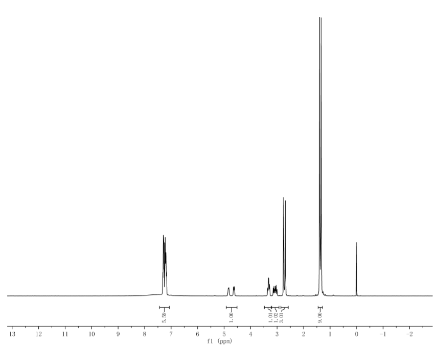 HNMR-of-N-Methyl-Boc-D-phenylalanine-CAS-85466-66-6