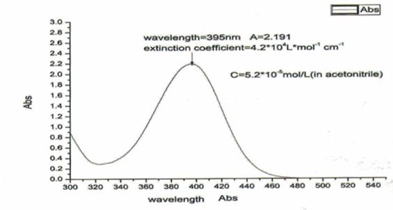 24-Oxazolidinedione5-4-dipenylaminophenylmethlene-3-2-phenylethyl-CAS-506426-96-6-Absorption-spectra