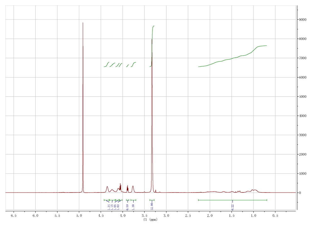 POLYQUATERNIUM-51 CAS 125275-25-4-HNMR