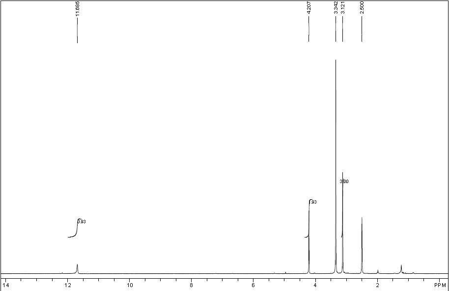 HMMR of 1-Methyl-2-thioxoimidazolidin-4-one CAS 29181-65-5