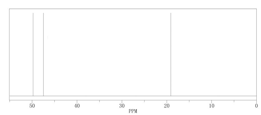 1H NMR of Propylene oxide CAS 75-56-9