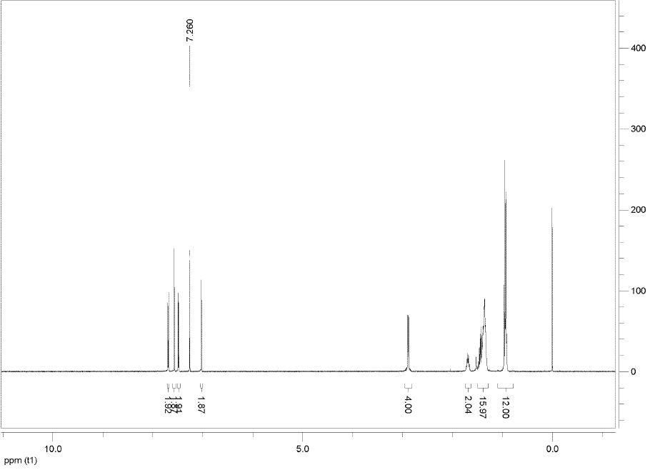 HNMR of 4,8-bis(5-(2-ethylhexyl)thieno[3,2-b]thiophene-2-yl)benzo[1,2-b4,5-b']dithiophene CAS 1494614-30-0
