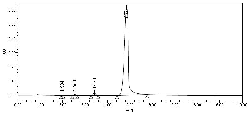 HPLC of 4,8-bis(5-(2-ethylhexyl)thieno[3,2-b]thiophene-2-yl)benzo[1,2-b4,5-b']dithiophene CAS 1494614-30-0