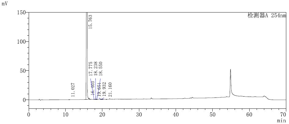 HPLC of 7-Hydroxyquinolinone CAS 70500-72-0
