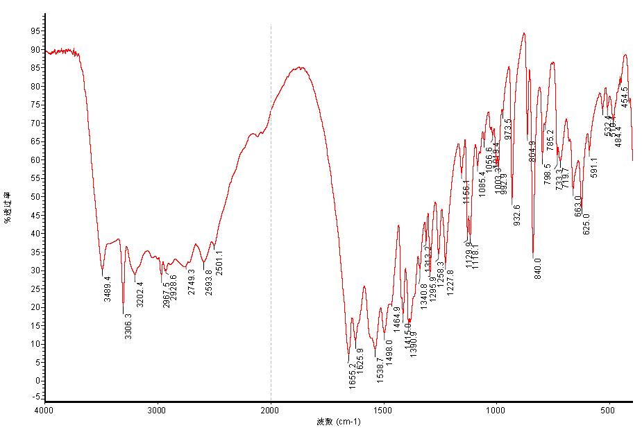 IR of L-Alanyl-L-Cystine CAS 115888-13-6