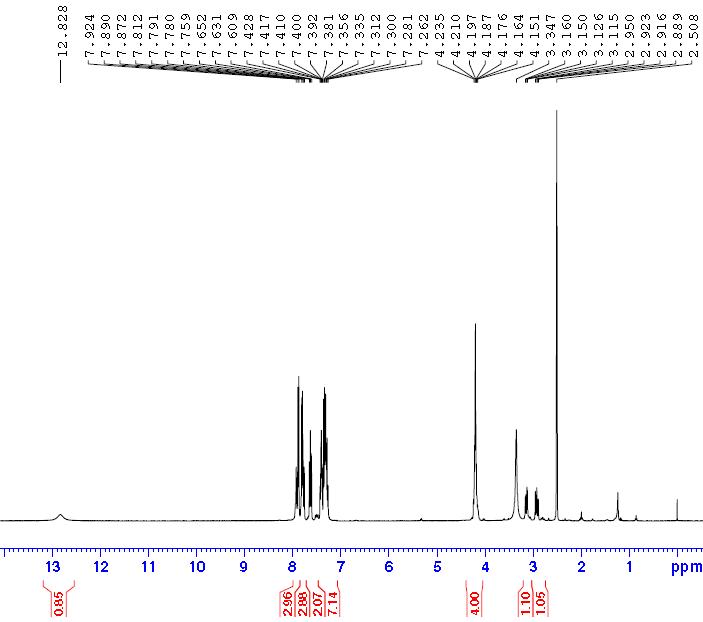 HNMR of Fmoc-L-4-Carbamoylphe CAS 204716-17-6