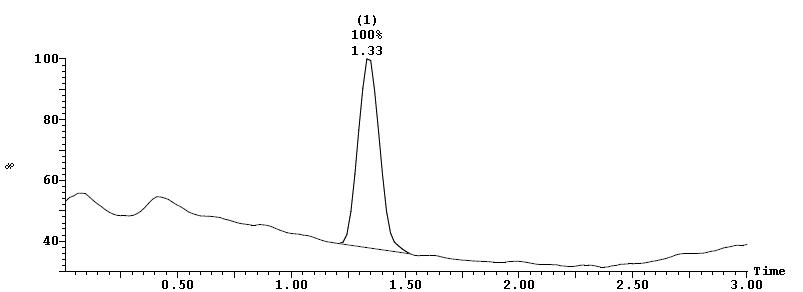 MS of Fmoc-L-4-Carbamoylphe CAS 204716-17-6