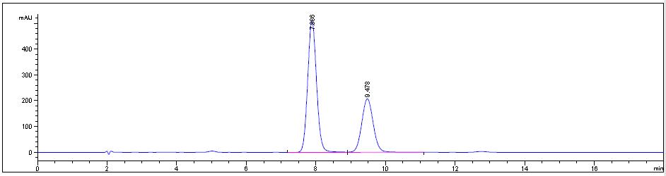 ee HPLC 2 of Fmoc-L-4-Carbamoylphe CAS 204716-17-6