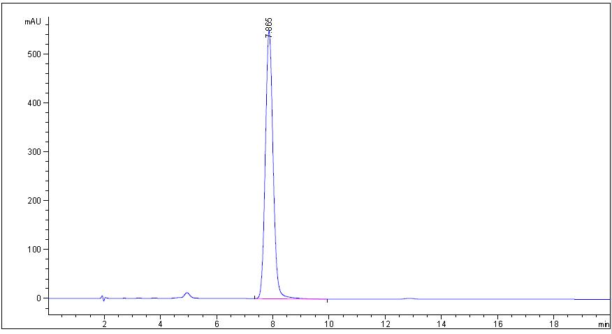 ee HPLC of Fmoc-L-4-Carbamoylphe CAS 204716-17-6