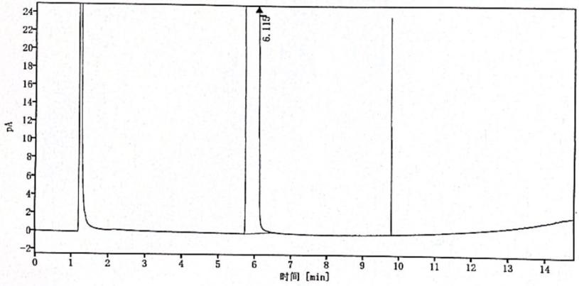 HPLC of (S)-1-Boc-3-hydroxypiperidine CAS 143900-44-1